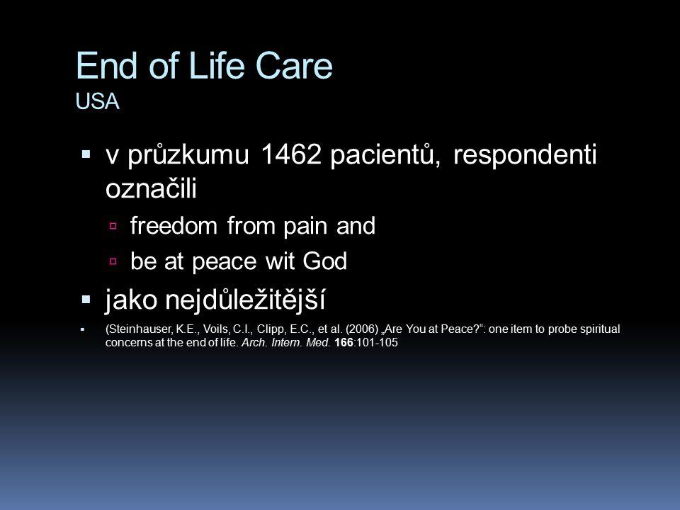 End of Life Care USA v průzkumu 1462 pacientů, respondenti označili