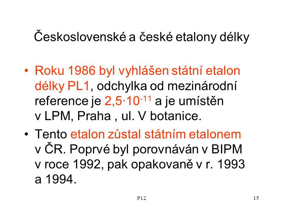 Československé a české etalony délky