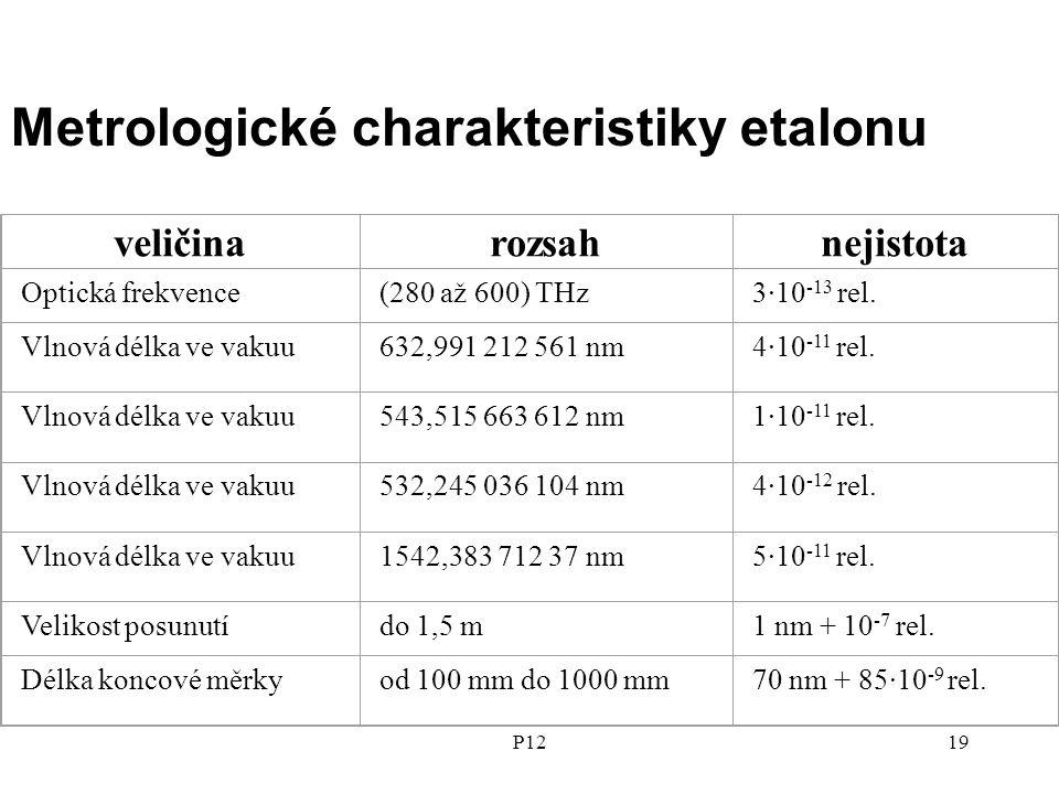 Metrologické charakteristiky etalonu