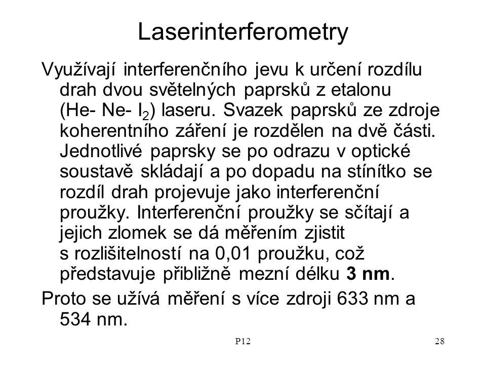 Laserinterferometry