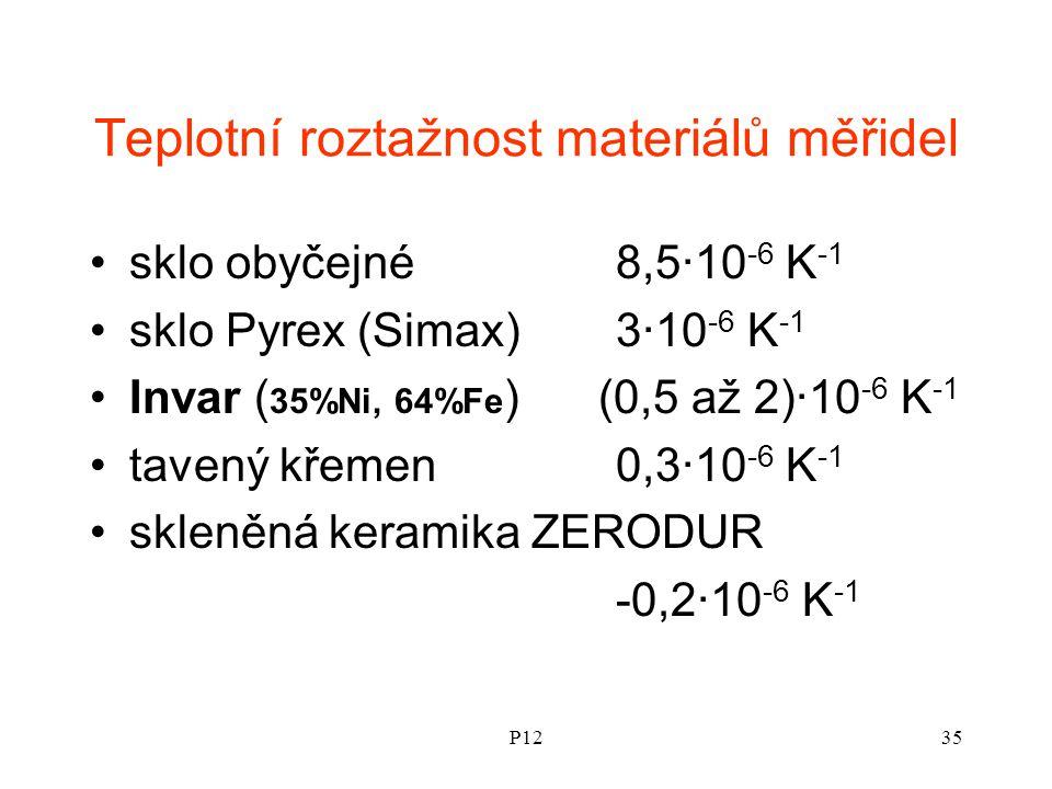 Teplotní roztažnost materiálů měřidel