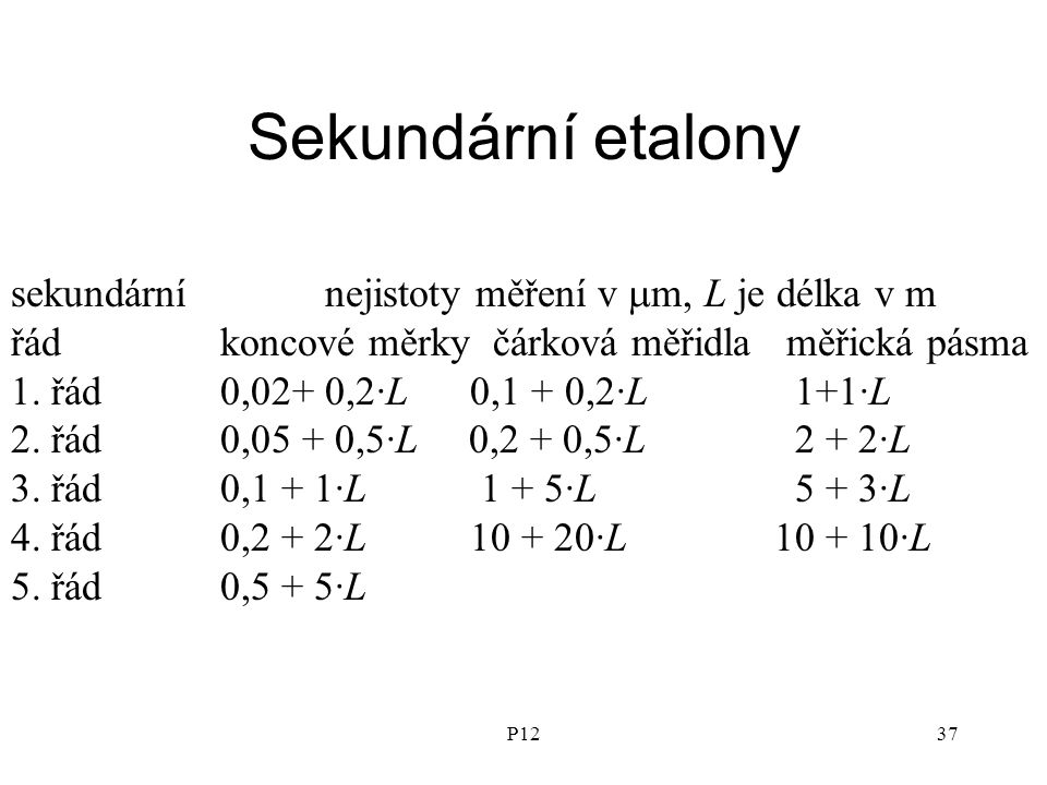 Sekundární etalony sekundární nejistoty měření v mm, L je délka v m
