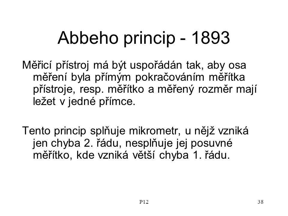 Abbeho princip - 1893