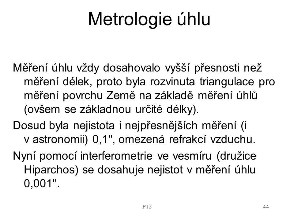 Metrologie úhlu