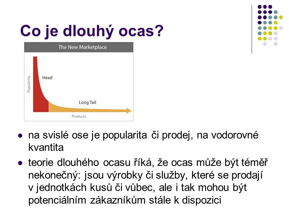 Co je dlouhý ocas na svislé ose je popularita či prodej, na vodorovné kvantita.