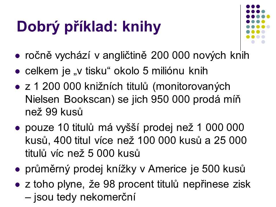 Dobrý příklad: knihy ročně vychází v angličtině 200 000 nových knih