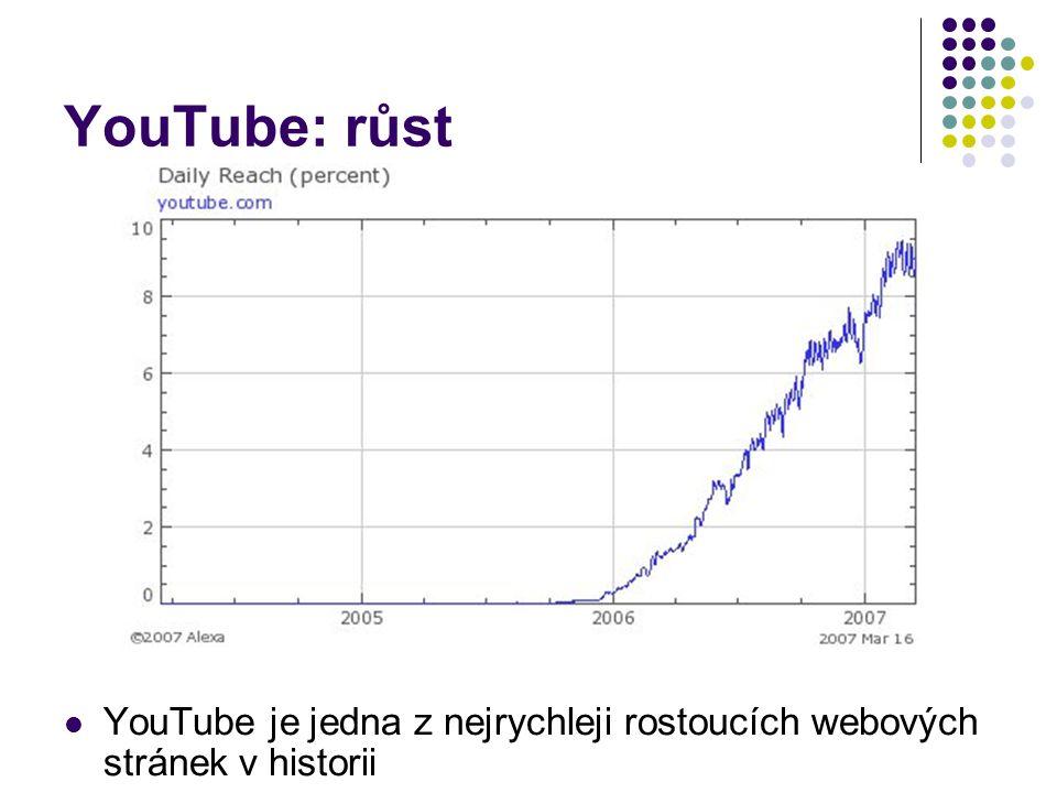 YouTube: růst YouTube je jedna z nejrychleji rostoucích webových stránek v historii