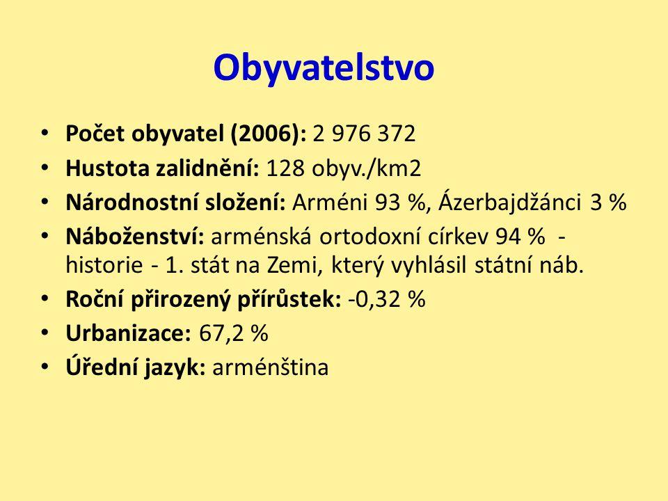 Obyvatelstvo Počet obyvatel (2006): 2 976 372