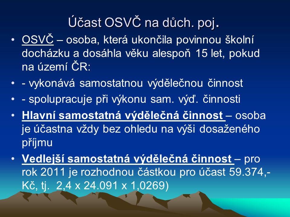 Účast OSVČ na důch. poj. OSVČ – osoba, která ukončila povinnou školní docházku a dosáhla věku alespoň 15 let, pokud na území ČR: