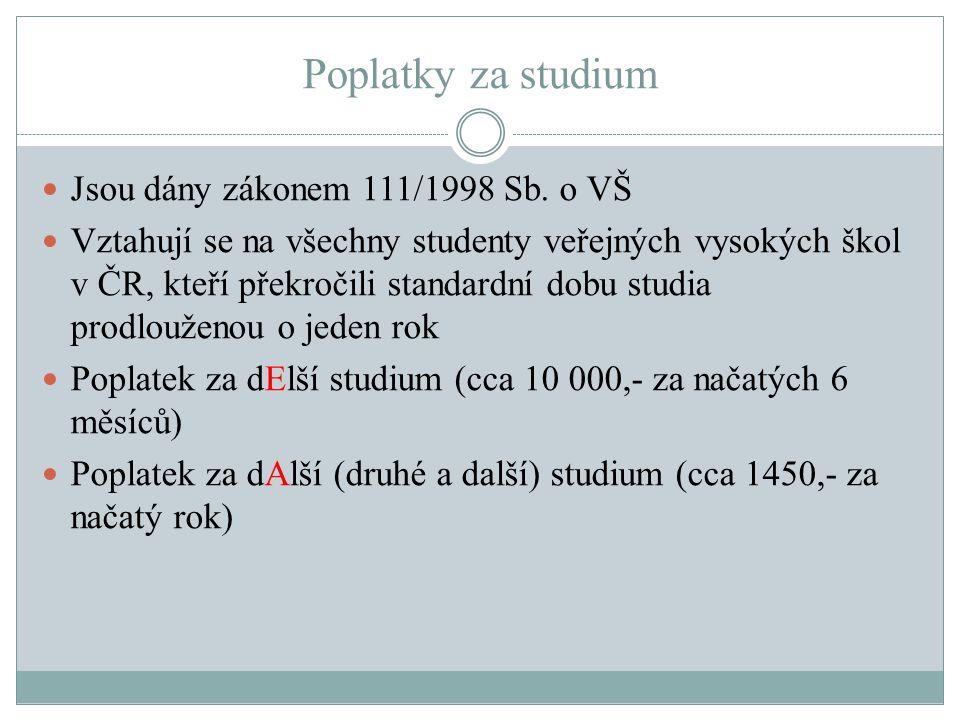 Poplatky za studium Jsou dány zákonem 111/1998 Sb. o VŠ