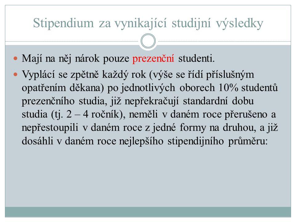 Stipendium za vynikající studijní výsledky