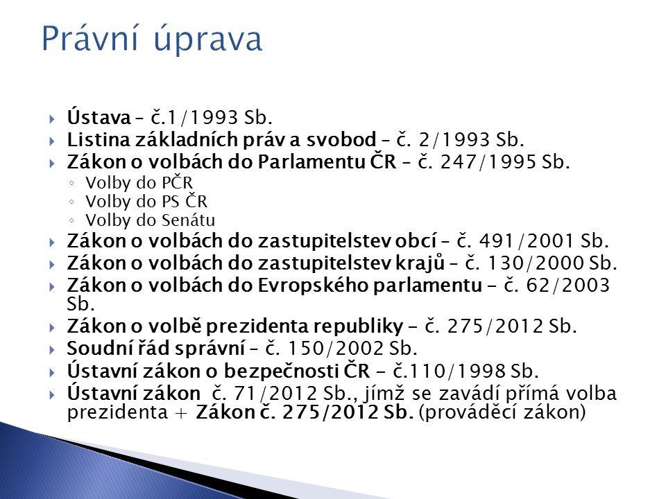Právní úprava Ústava – č.1/1993 Sb.