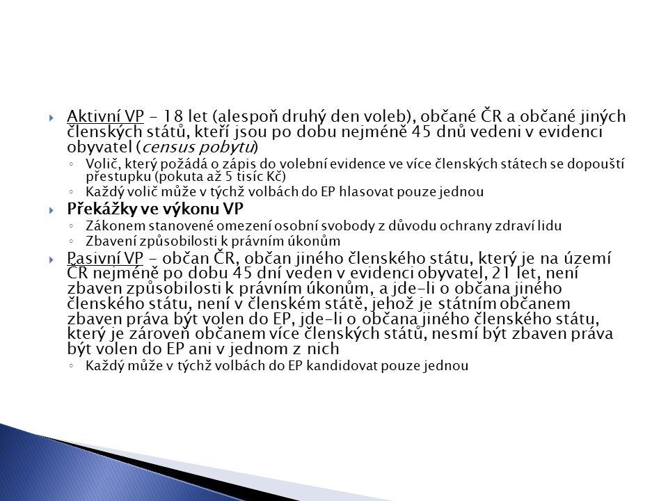 Aktivní VP - 18 let (alespoň druhý den voleb), občané ČR a občané jiných členských států, kteří jsou po dobu nejméně 45 dnů vedeni v evidenci obyvatel (census pobytu)