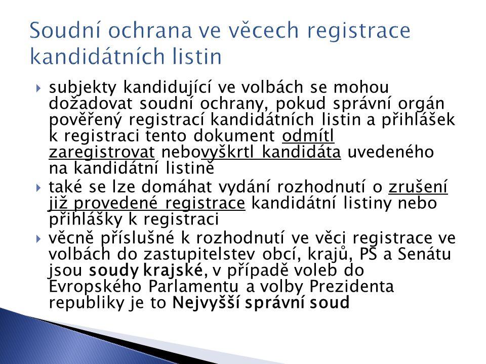 Soudní ochrana ve věcech registrace kandidátních listin