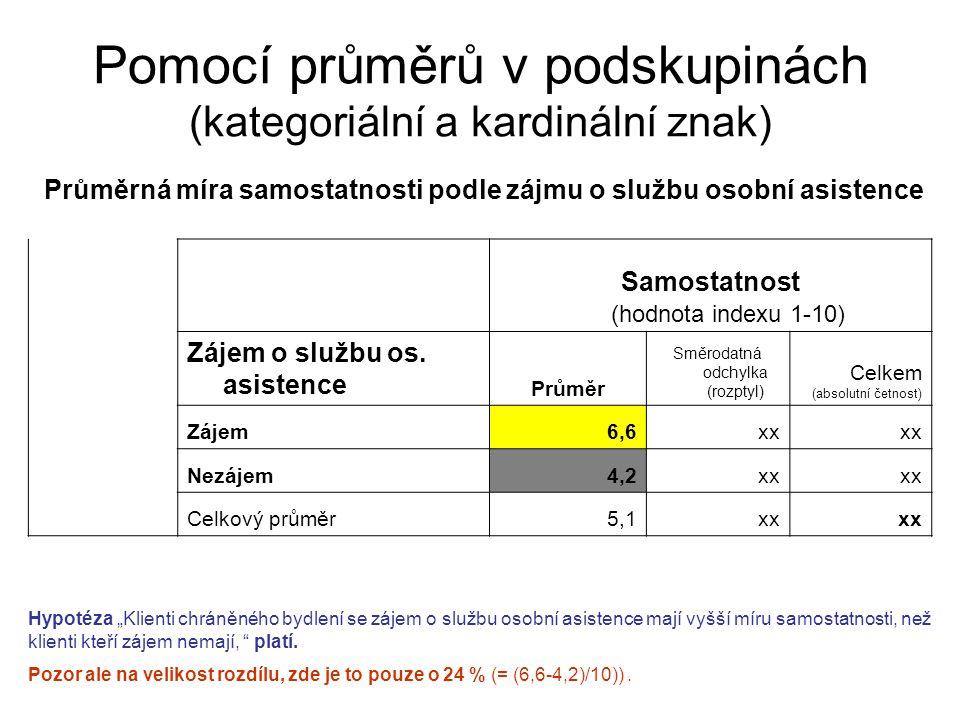 Pomocí průměrů v podskupinách (kategoriální a kardinální znak)