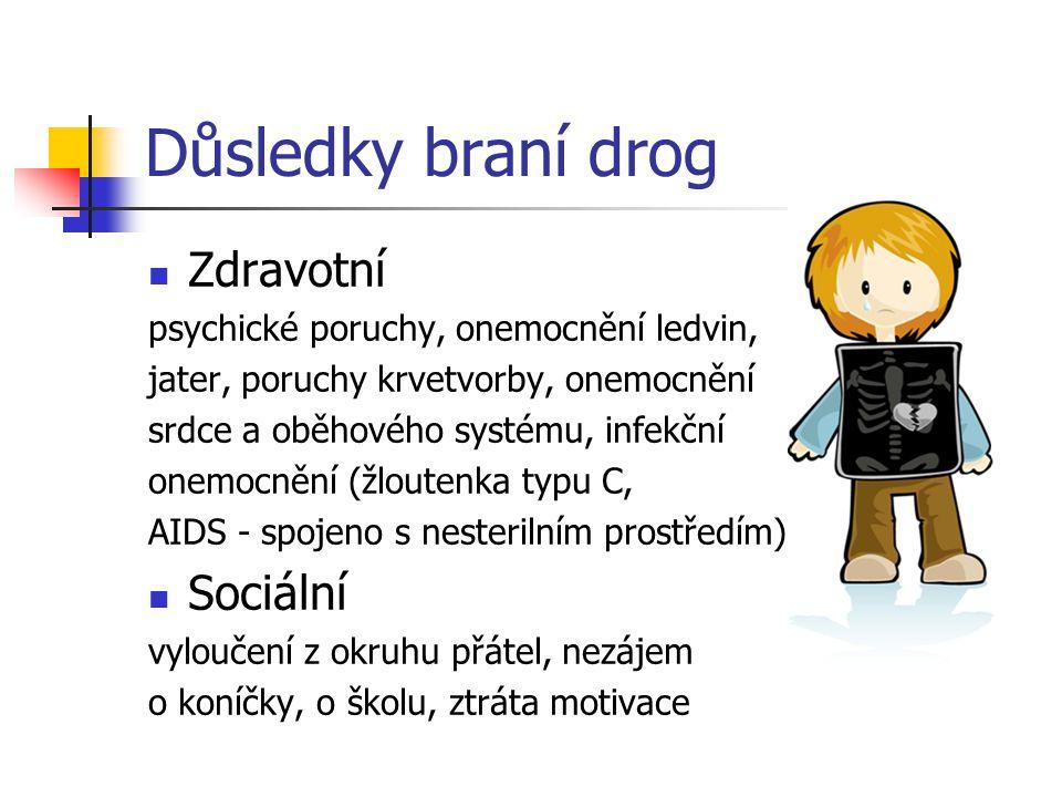 Důsledky braní drog Zdravotní Sociální