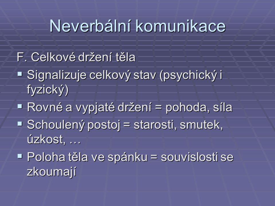 Neverbální komunikace