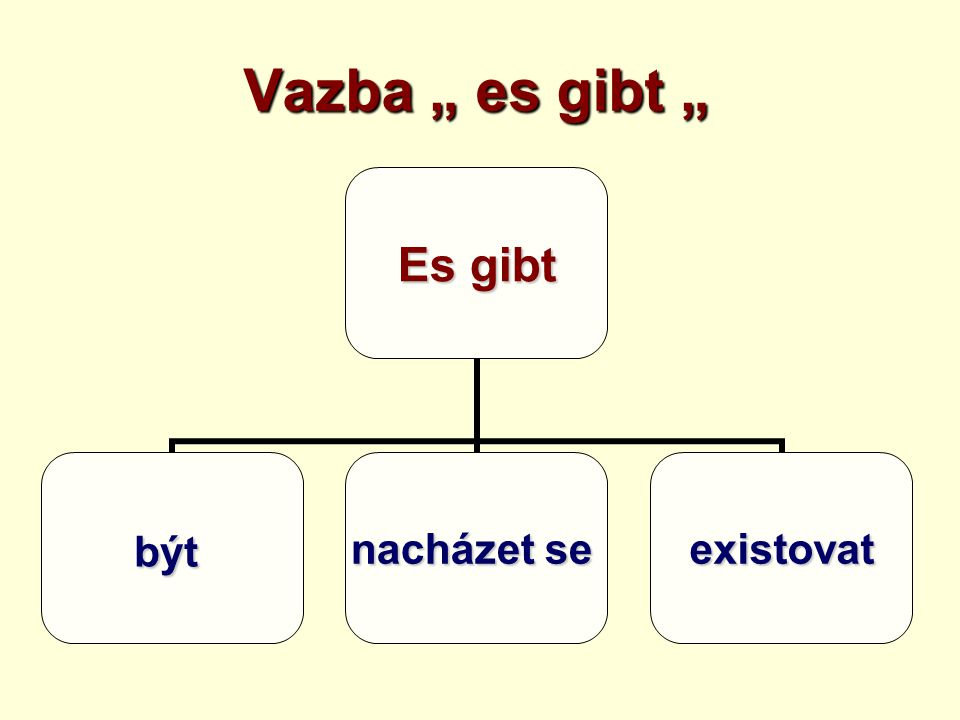 "Vazba "" es gibt """