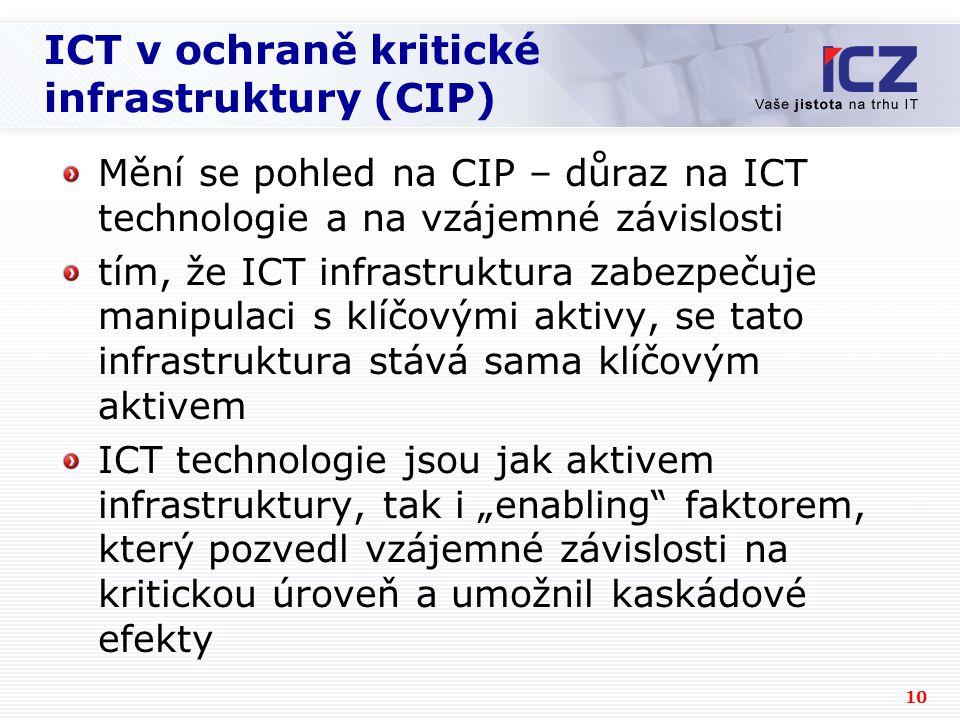 ICT v ochraně kritické infrastruktury (CIP)