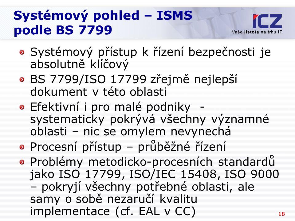 Systémový pohled – ISMS podle BS 7799