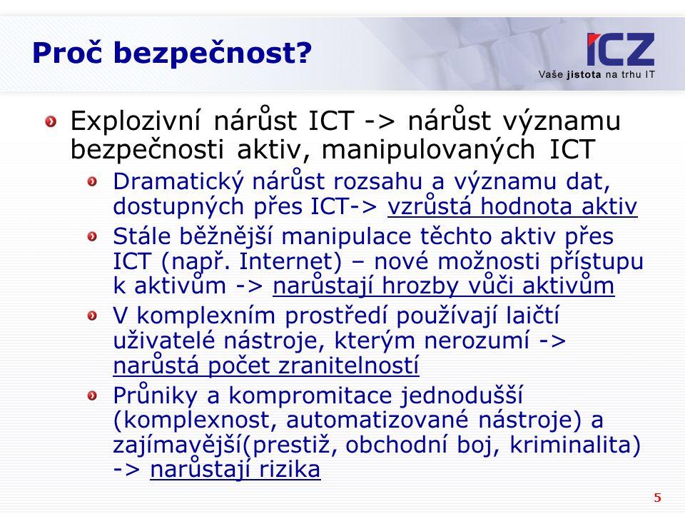 Proč bezpečnost Explozivní nárůst ICT -> nárůst významu bezpečnosti aktiv, manipulovaných ICT.