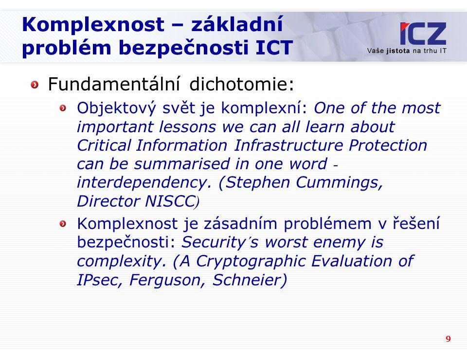 Komplexnost – základní problém bezpečnosti ICT
