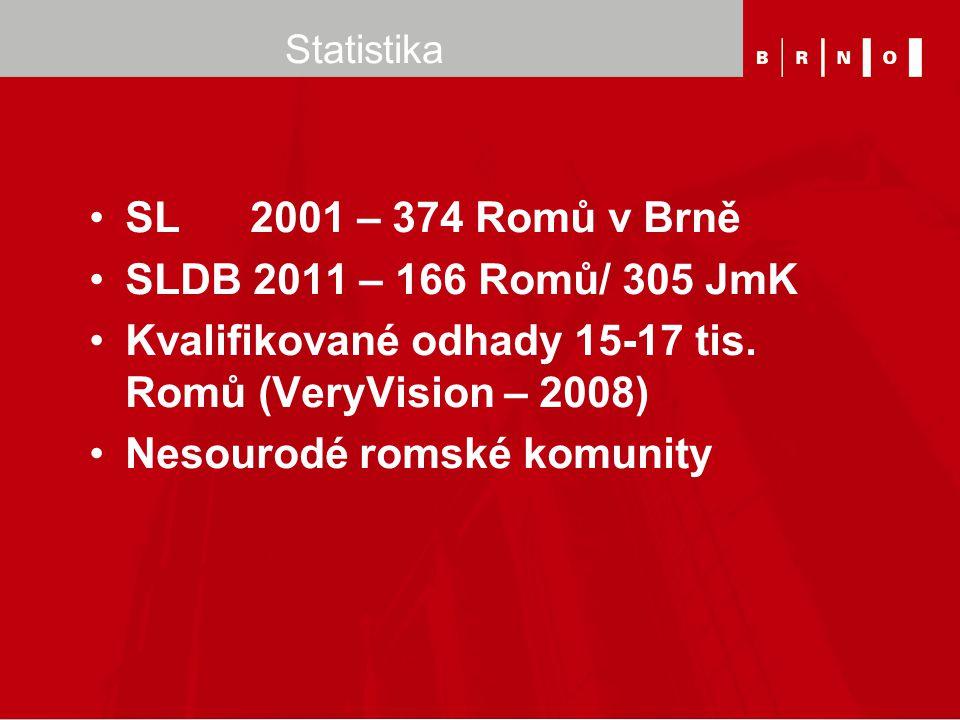 Kvalifikované odhady 15-17 tis. Romů (VeryVision – 2008)