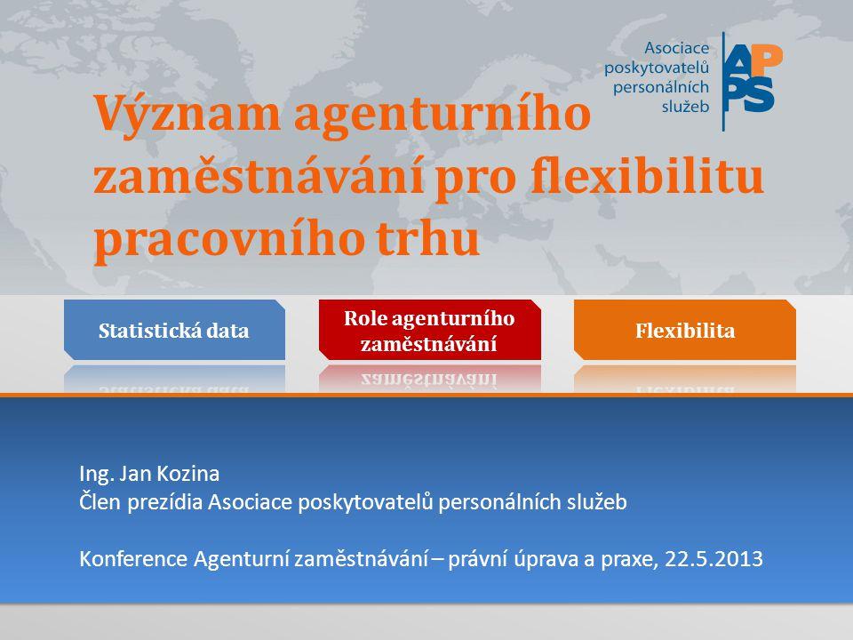 Význam agenturního zaměstnávání pro flexibilitu pracovního trhu