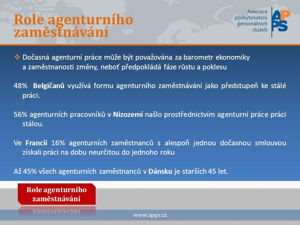 Role agenturního zaměstnávání