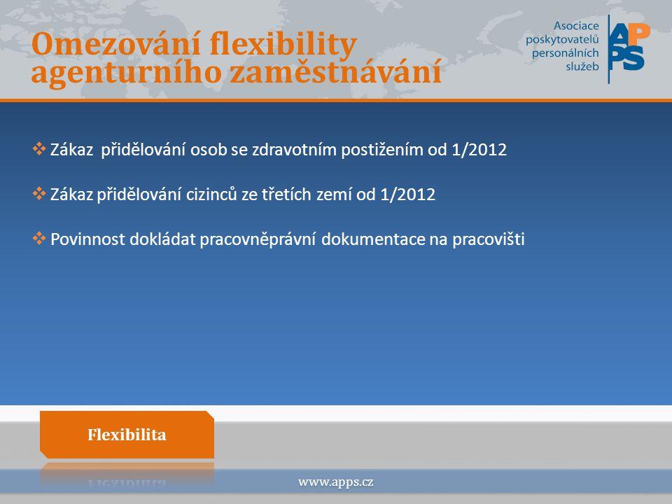 Omezování flexibility agenturního zaměstnávání