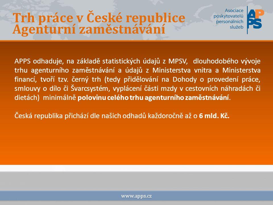 Trh práce v České republice Agenturní zaměstnávání