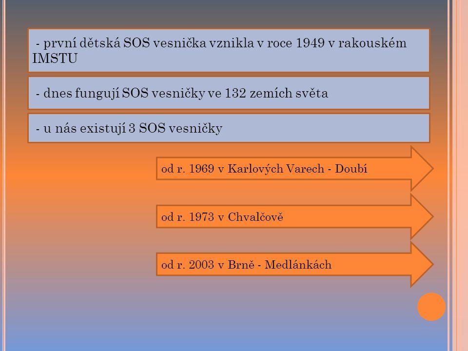 - první dětská SOS vesnička vznikla v roce 1949 v rakouském IMSTU