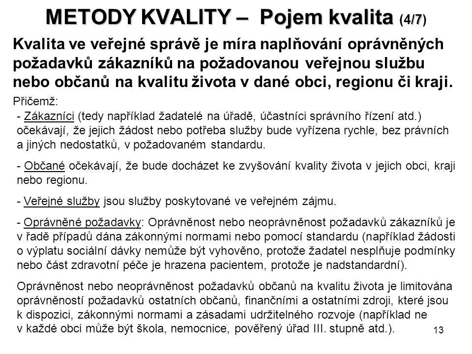METODY KVALITY – Pojem kvalita (4/7)