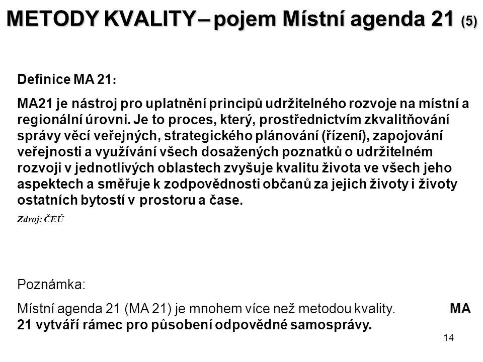 METODY KVALITY – pojem Místní agenda 21 (5)