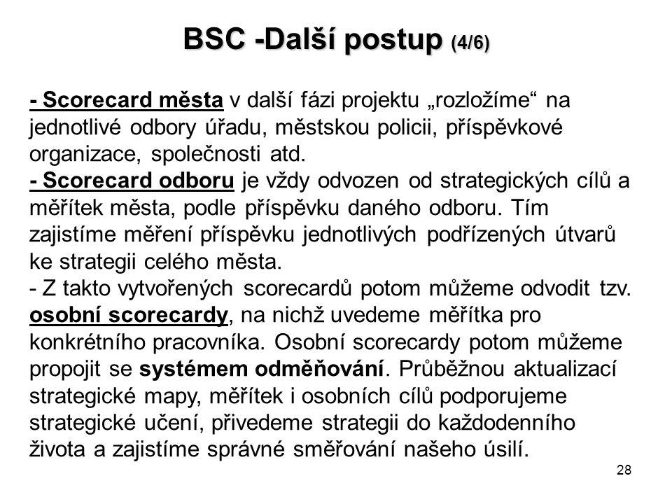BSC -Další postup (4/6)