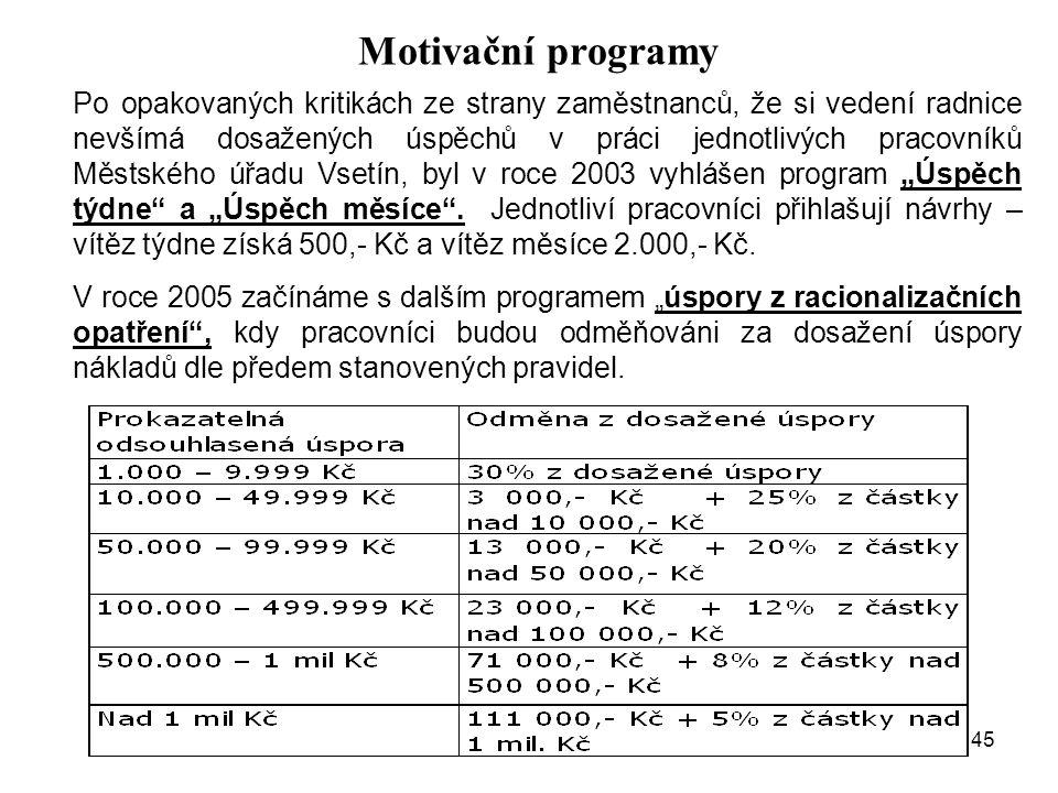 Motivační programy