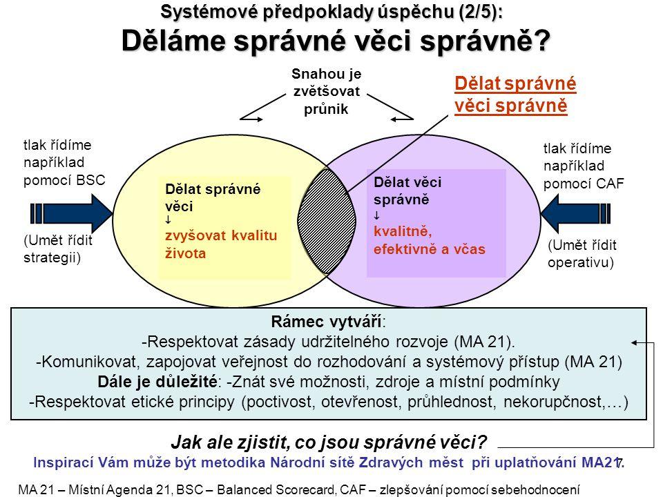 Systémové předpoklady úspěchu (2/5): Děláme správné věci správně