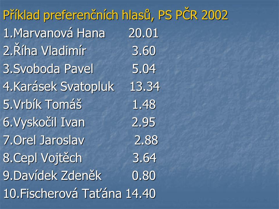 Příklad preferenčních hlasů, PS PČR 2002 1. Marvanová Hana 20. 01 2