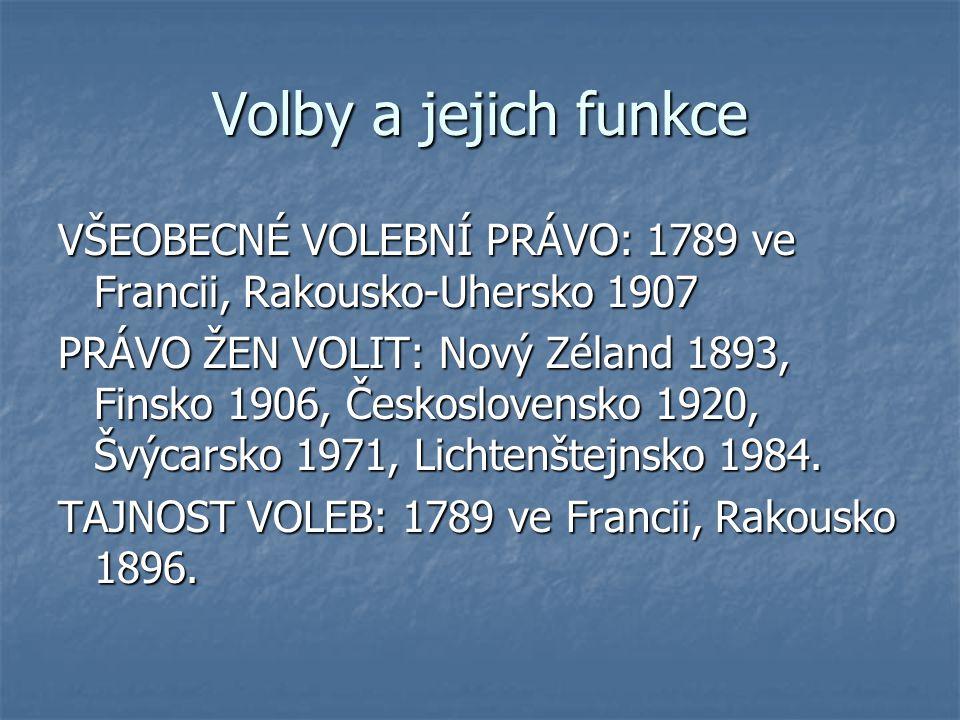Volby a jejich funkce VŠEOBECNÉ VOLEBNÍ PRÁVO: 1789 ve Francii, Rakousko-Uhersko 1907.