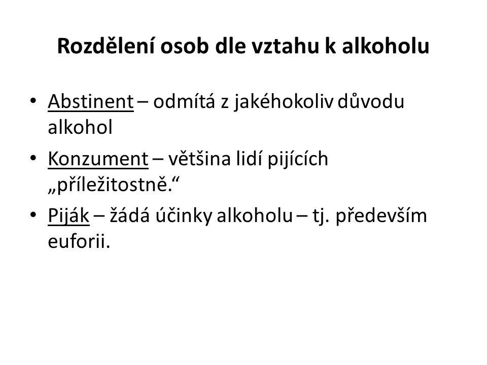 Rozdělení osob dle vztahu k alkoholu