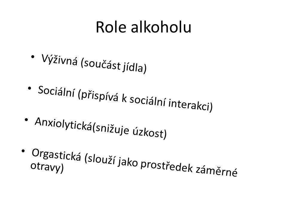 Role alkoholu Výživná (součást jídla)