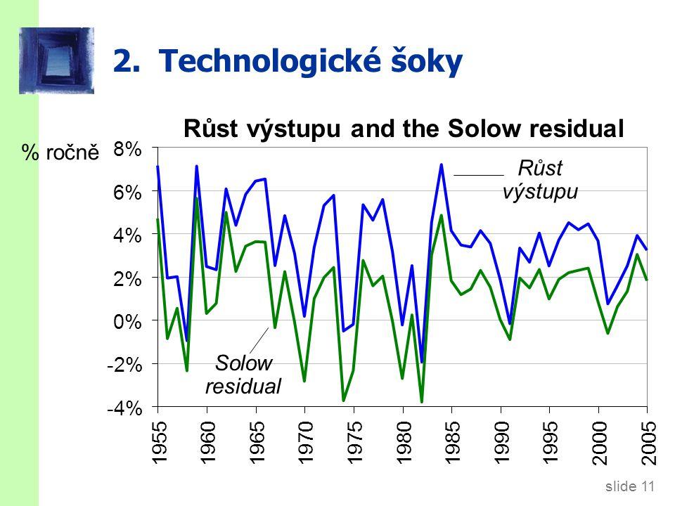 2. Technologické šoky