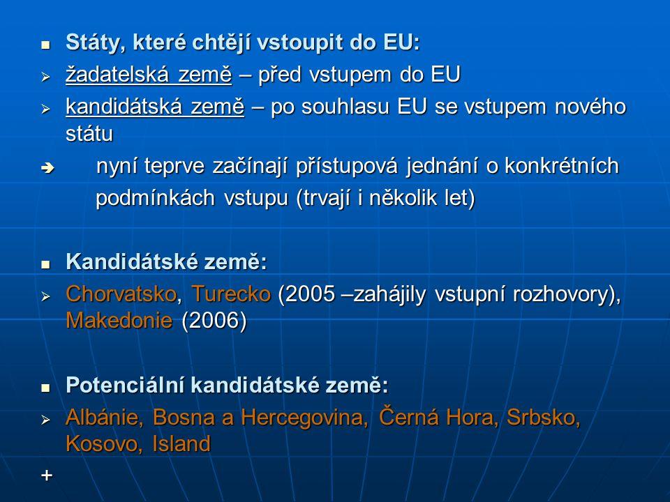 Státy, které chtějí vstoupit do EU: