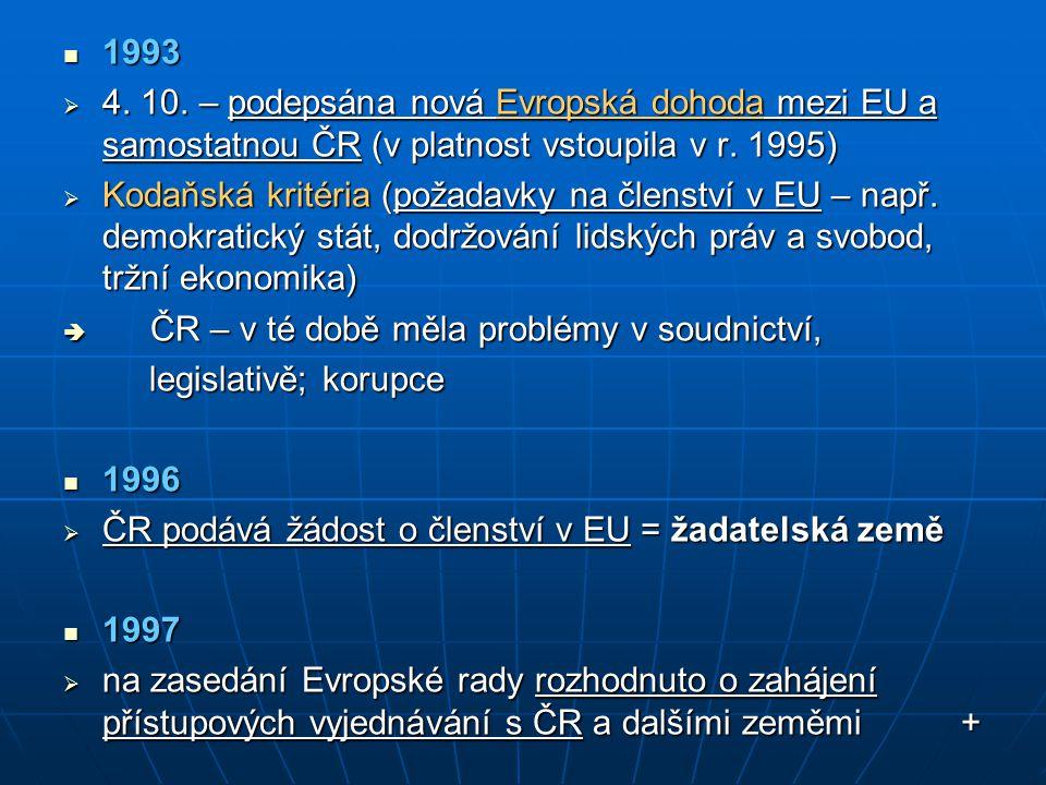1993 4. 10. – podepsána nová Evropská dohoda mezi EU a samostatnou ČR (v platnost vstoupila v r. 1995)