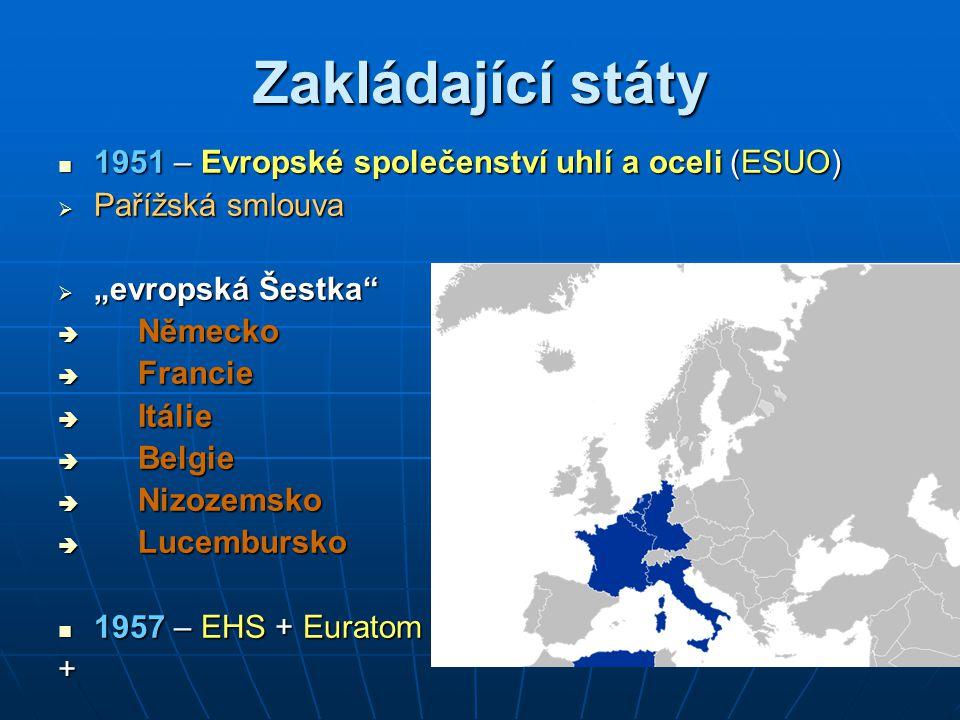 Zakládající státy 1951 – Evropské společenství uhlí a oceli (ESUO)