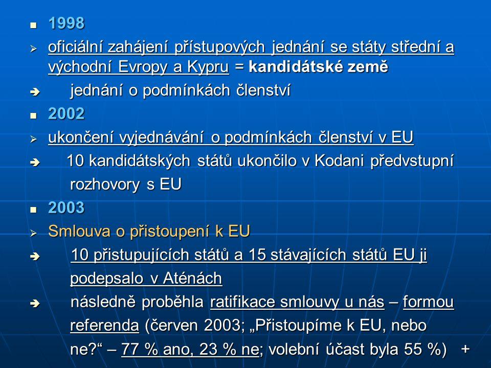 1998 oficiální zahájení přístupových jednání se státy střední a východní Evropy a Kypru = kandidátské země.