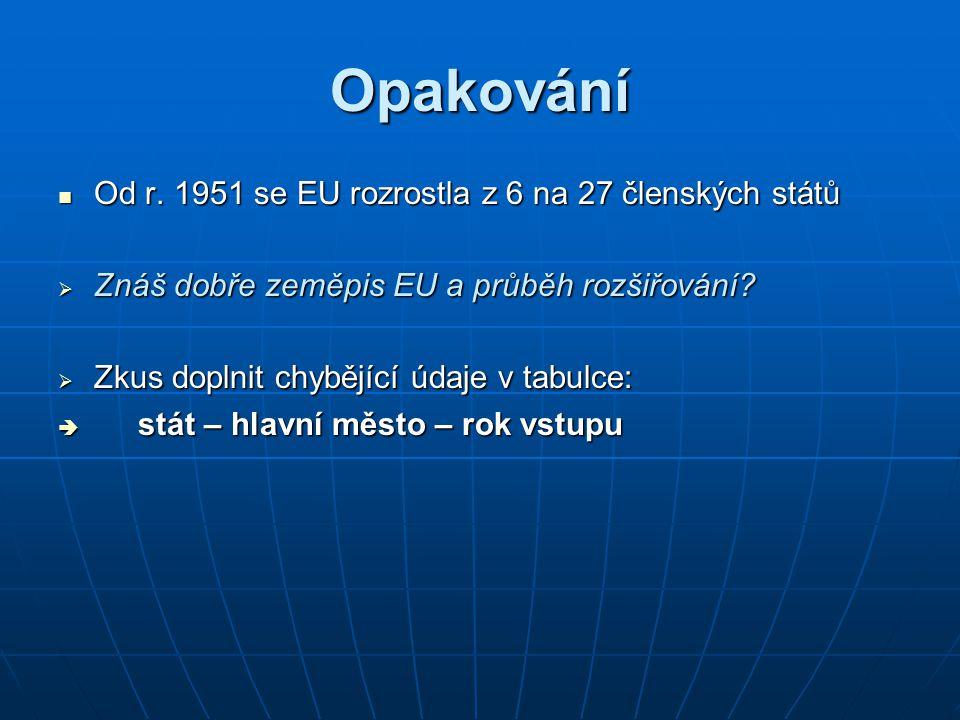Opakování Od r. 1951 se EU rozrostla z 6 na 27 členských států