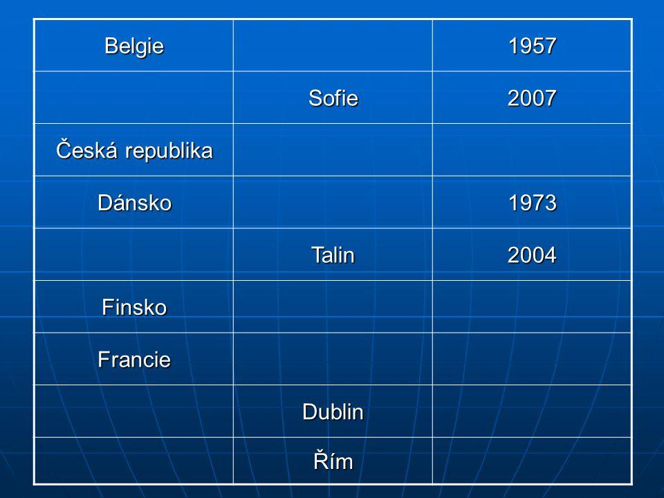 Belgie 1957 Sofie 2007 Česká republika Dánsko 1973 Talin 2004 Finsko Francie Dublin Řím