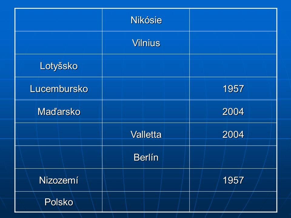 Nikósie Vilnius Lotyšsko Lucembursko 1957 Maďarsko 2004 Valletta Berlín Nizozemí Polsko