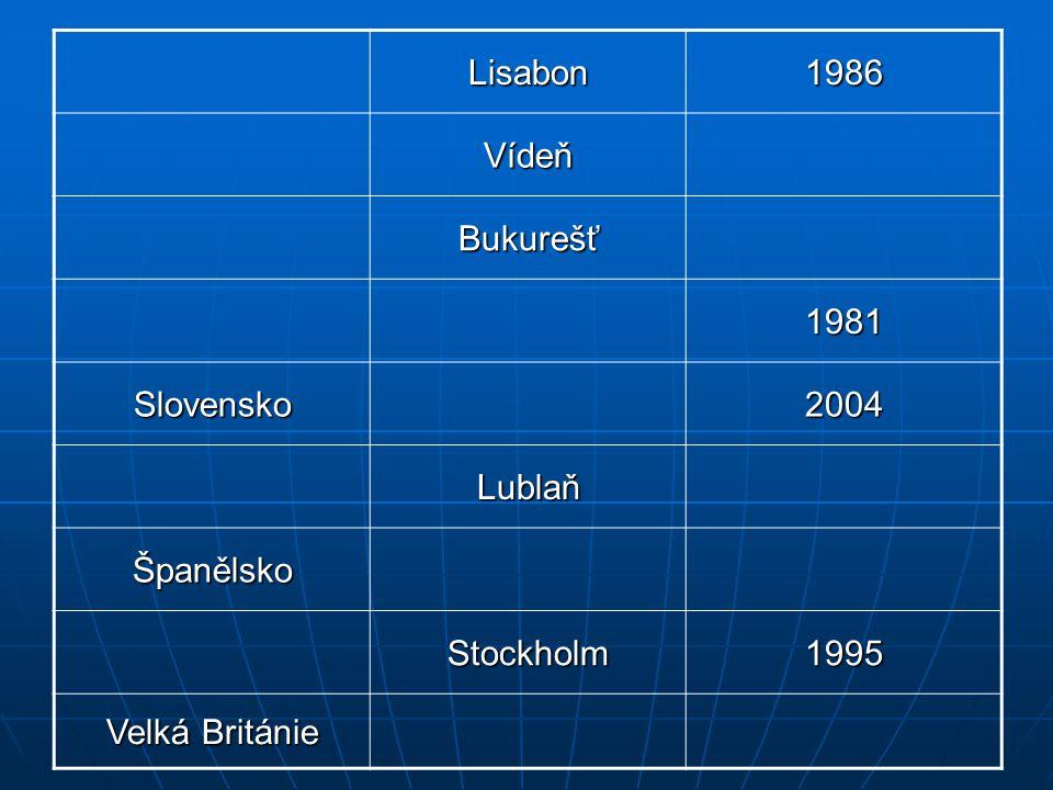 Lisabon 1986 Vídeň Bukurešť 1981 Slovensko 2004 Lublaň Španělsko Stockholm 1995 Velká Británie